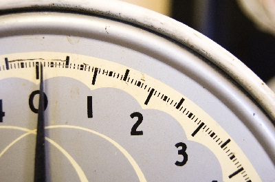 How do you Gauge your B2B Buyer's Interest level?