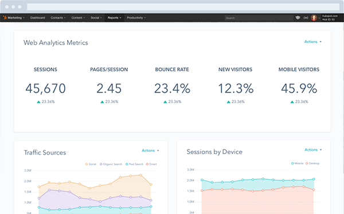 New HubSpot web analytics dashboard screenshot