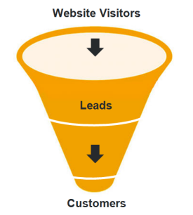 Problems with HubSpot – How to Improve the Quality of Inbound Leads